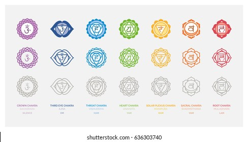 The seven chakras set, their meaning and sanskrit name; spirituality and energy healing concept