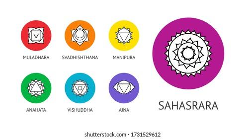 Seven chakras symbols in circular frames linear icons set