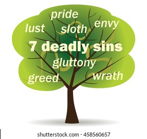 seven deadly sins word tree with serpents in background