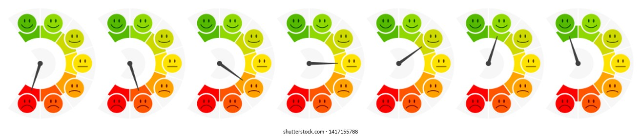 Seven Faces Color Barometer Public Opinion Vertical Right Side
