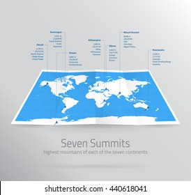 Seven Summits Vector Map Infographic Highest Mountains on Continents