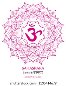seventh chakra illustration vector of Sahasrara