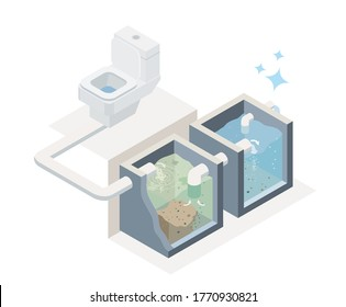 sewage system toilet bowl and sewer treatment plant for smart house save the environment isometric designed ecology concept