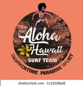 shaka sign Aloha hawaii graphic design vector art