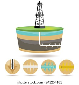 shale gas diagram, hydraulic fracturing process diagram