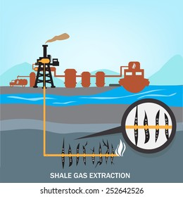 Shale Gas Extraction Diagram vector illustration which compared to coal is much safer for the environment. Production and use of shale gas caused oil prices to drop in the world market.