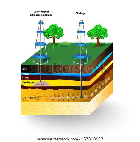 Shale Gas Schematic Geology Natural Gas Stock Vector (Royalty Free