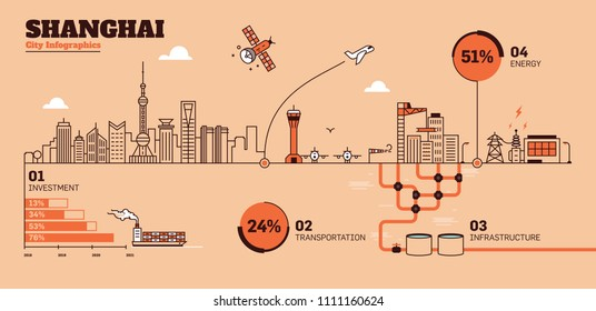 Shanghai City Flat Design Infrastructure Infographic Template