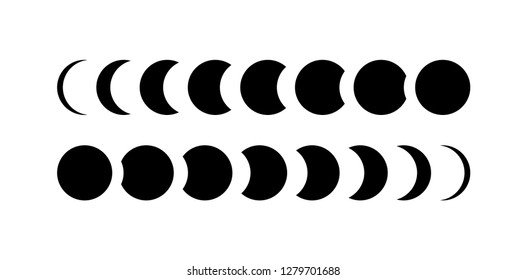 The shape of the sun when the solar eclipse occurs