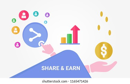 share with peoples to earn money. growth business and income.