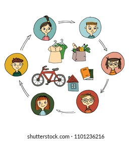 Sharing economy and smart consumption concept. Vector illustration in cartoon style. People save money and share resources.