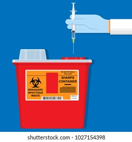 Sharps container HIV trash toxic risk care nurse label caution blood drug lab warning reused worker garbage hygiene danger lancet blade health sanitary virus clinic lacerate scalpel patient control