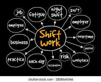 Shift work mind map, business concept for presentations and reports
