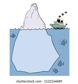 Ship heading for iceberg