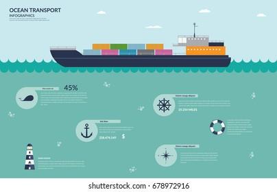 Ship Transport Infographic Elements. Vector illustration