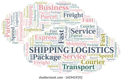 Shipping Logistics word cloud. Wordcloud made with text only.