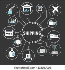 shipping mind mapping, info graphics