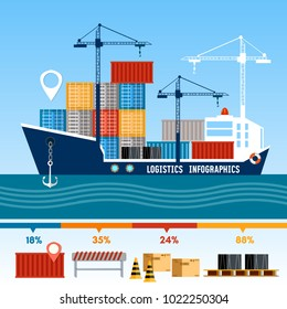 Shipping port vector. Sea transportation logistic infographics. Global delivery concept logistics set of air cargo trucking rail transportation maritime shipping