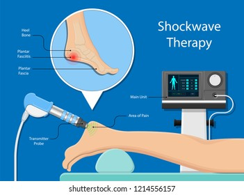 shock wave therapy