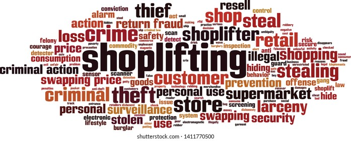 Shoplifting word cloud concept. Collage made of words about shoplifting. Vector illustration