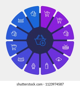 shopping, kids and toys Infographic Circle outline Icons Set. Contains such Icons as  purchase,  bitcoin,  future,  home,  food, baby,  instrument,  full, cart and more. Fully Editable. Pixel Perfect