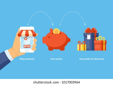 Shopping online and earn points for purchase concept