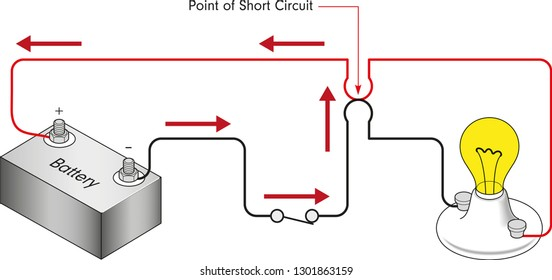 Pleasing Short Circuit Occurs When Conductors Leading Stock Illustration Wiring Cloud Pendufoxcilixyz