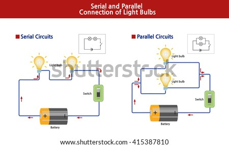 shows diagram serial parallel lightbulb circuits stock vector