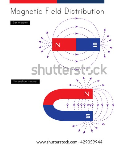 Shows Distribution Magnetic Fields Bar Magnet Stock Vector Royalty