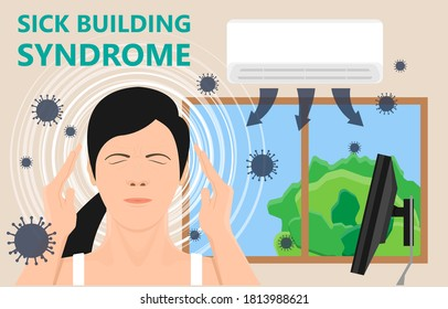 Sick Building Syndrome affect houses nausea SBS air work poor dust toxic molds ozone spore fungi tract radon health office reside indoor fungus effect carbon