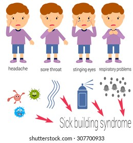 Sick building syndrome. Sick man shows different symptoms: headache, sore throat, stinging eyes, respiratory problems. Bacteria, dust mites, chemicals, coronavirus.