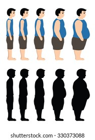 A side view male silhouette's in different stages ranging from skinny to obese. Isolated on a solid white background.Weight stages illustration