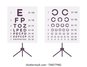 Sight check table. Eye chart to test vision on floor stand, ophthalmology tool for optometry room. Medicine and healthcare concept. Vector flat style cartoon illustration isolated on white background