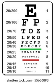 sign for eye test use by doctors