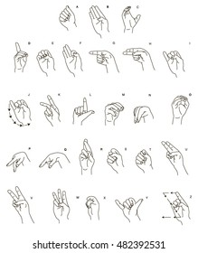 Sign language and the alphabet