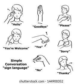 sign language, finger alphabet, part of a series.