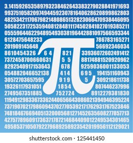 Sign and Pi number written on light blue background