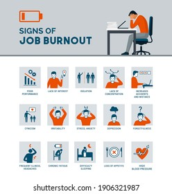 Signs of job burnout, stress and workplace fatigue, mental health icons set
