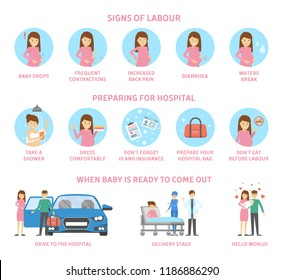 Signs of labour and preparing for hospital before baby birth. Woman giving birth and happy family holding newborn. Guide for young mothers preparing for childbirth. Isolated flat vector illustration