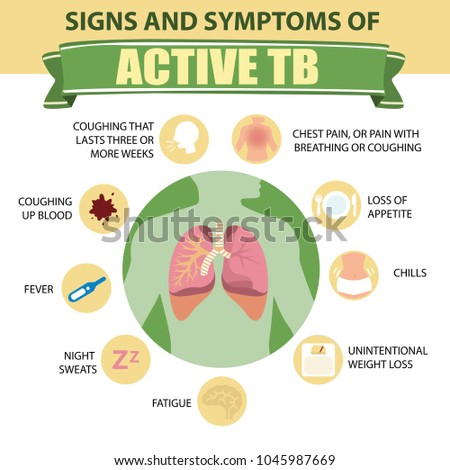 signs symptoms pulmonary tuberculosis active tb のベクター画像素材