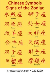 Signs of the zodiac in Chinese symbol form