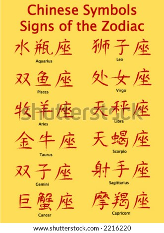 Signs Zodiac Chinese Symbol Form Stock Vector Royalty Free 2216220