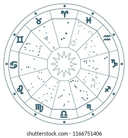 Signs of the zodiac, the constellation of the signs of the zodiac. Flat design, vector illustration, vector.