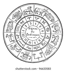 Signs of the Zodiac, vintage engraved illustration. Dictionary of words and things - Larive and Fleury - 1895.