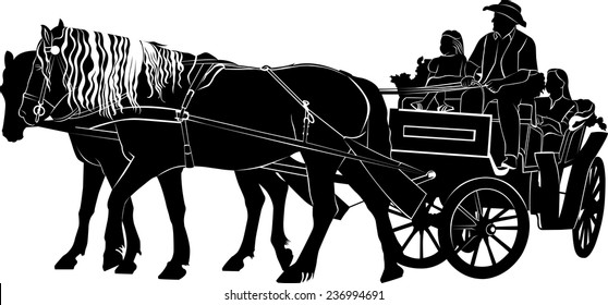 silhouette of the carriage with horses