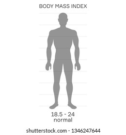 silhouette of proportional person with normal body mass index