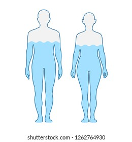 7c73df33e Silhouettes of men and women on a white background. Medical vector  infographics. Medic anatomy