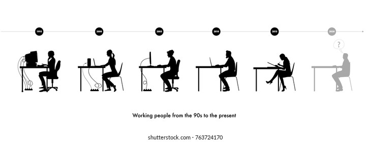 Silhouettes of men and women working on computers since the 90s to the present