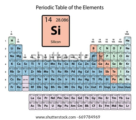 Silicon Big On Periodic Table Elements Stock Vector Royalty Free