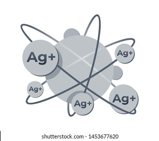 Silver ions Ag+ action emblem - antibacterial effect of ion solution - science, chemistry and technology marking, icon or logo template